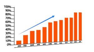 graph-163712_1280
